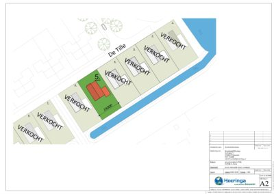 situatie 08-05-2020 project